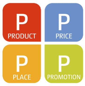مهارات التسويق (الخطوة الثانية)